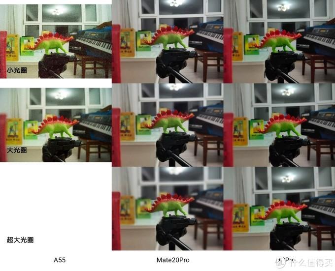 realme X2 Pro评测——拍照篇