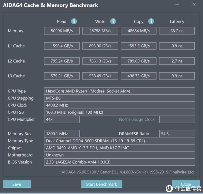 AMD的写入和延迟。。。不说了