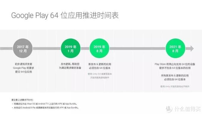 微信全面上线64位7.0.9版本:运行速度更快,你更新了吗?(附下载)