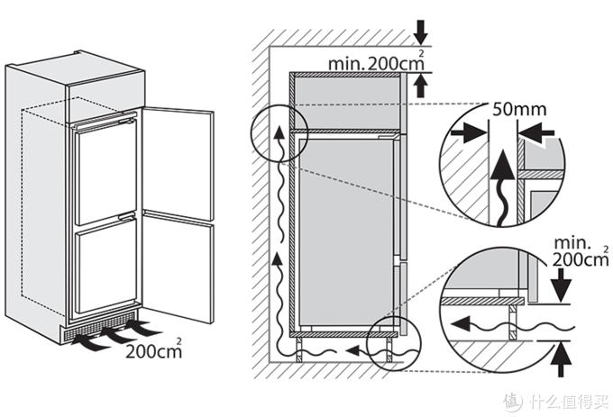 """嵌入式冰箱引领家居行业""""精致""""趋势,你还在用传统冰箱?"""