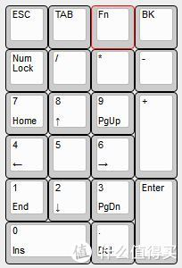优联 数字机械键盘 制作(上)——前期准备篇