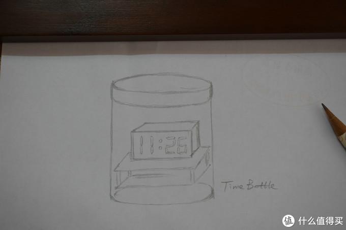 时光物件之做一樽盛放时间的玻璃瓶
