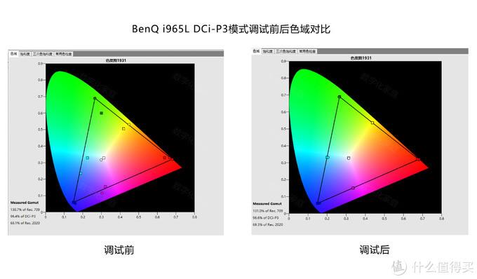 这是我见过画质最好的激光电视 明基i965L广色域4K激光电视体验