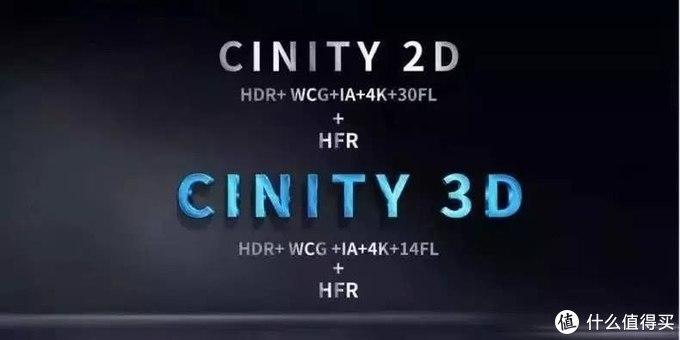 CINITY影院支持技术全球领先,但全球来说并不普及