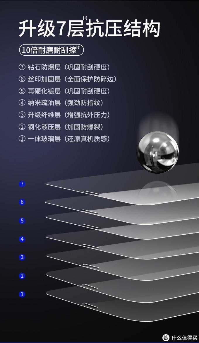 便宜实惠配件全—1.8元的柏斯奇iPhone 6P防指纹高清钢化膜