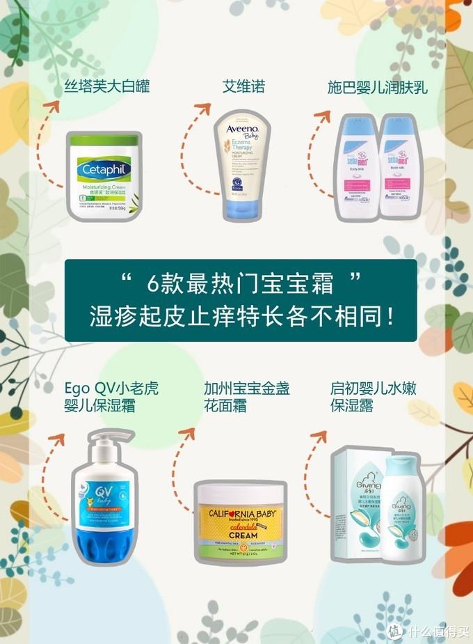 6款最好用秋冬季宝宝润肤霜,应对湿疹干皮发痒各有特色,总有一款适合宝宝