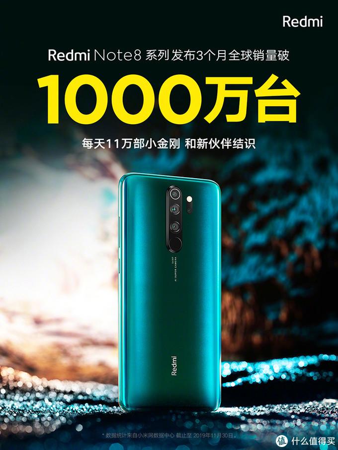 3个月Redmi Note8系列全球销量1000万 每天卖出11万台