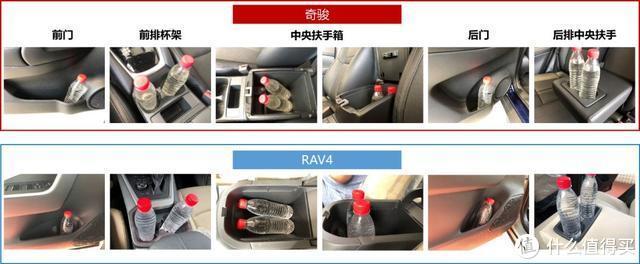 全新RAV4荣放到店,与奇骏比买谁?