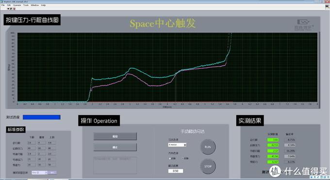 行程稍欠但杂音少,GANSS新版ALT71的大键分析