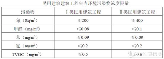 揭秘乳胶漆内幕:多少钱的漆才靠谱?不到200元和1000多,哪种是收智商税?零甲醛零VOC存在吗?