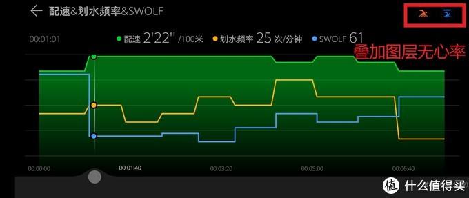迟到的华为Watch GT2长测 写在GT2 Pro上市之时