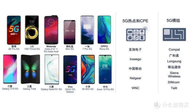 高通中国区研发负责人徐皓:5G将给人们工作、生活带来更多可能
