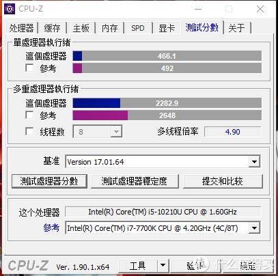 CPU-Z测试分数:全核2282.9分;单核466.1分,和7代旗舰的i7-7700K略有差距