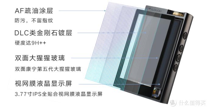 还在用手机听歌?Lotoo乐图 PAW 6000 小墨菊 HiFi无损音乐播放器,你该了解下了!