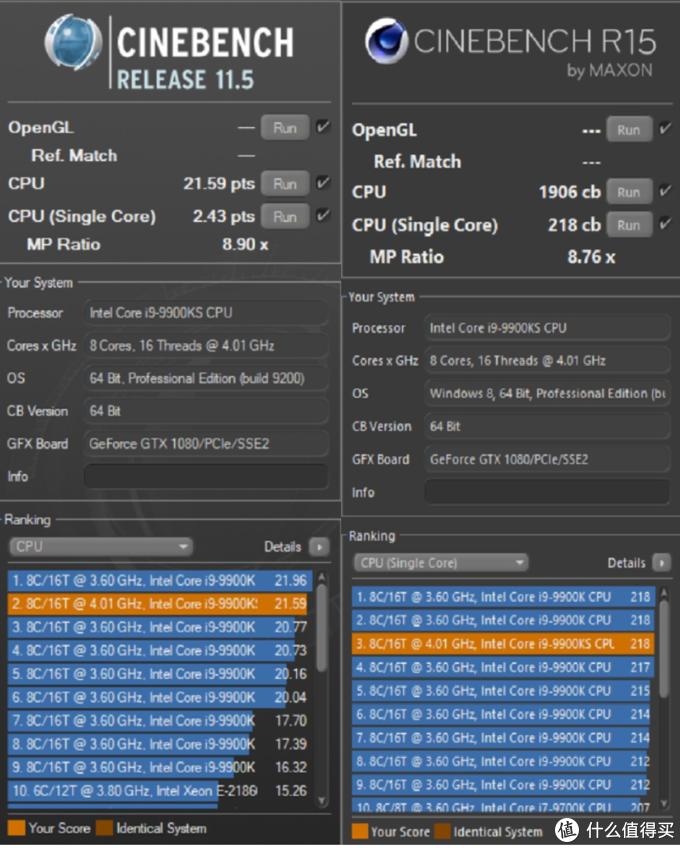 性能反不如i9-9900K:北美高端游戏本厂商Eurocom使用英特尔i9-9900KS遭遇严重高温降频
