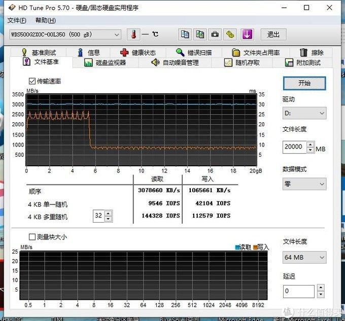 699元 1TbC2000 pro简约开箱和测试(与sn700对比)