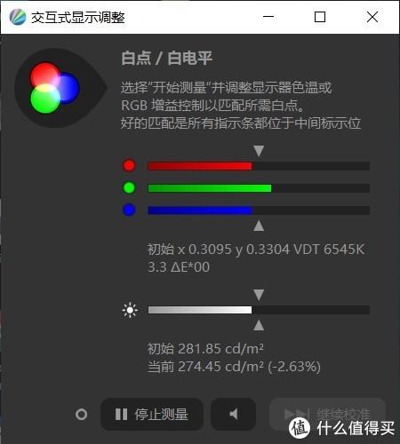 ▲ 这块屏幕的绝对亮度达到281 nits。