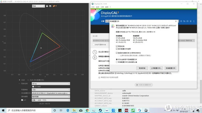 ▲ 这块屏幕的绝对亮度达到281 nits,色域覆盖大概在57%sRGB,色准表现还OK,最大色差只有0.81。
