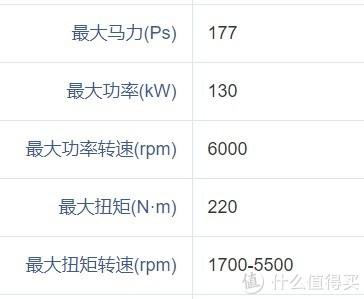 L15B的发动机外特性参数,最大功率转速6000