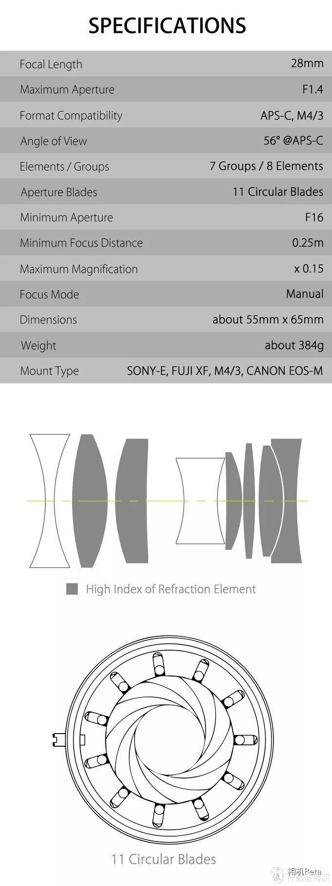 Kamlan 28mm f1.4微单镜头