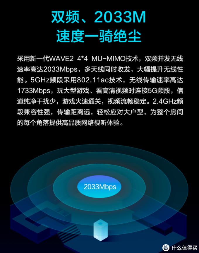 内置128GB硬盘:京东云 无线宝 2100M路由器上架预售