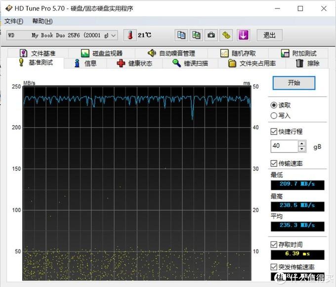 从6.4G到20T:WD 西部数据 My Book Duo 双盘位桌面移动硬盘 20TB开箱评测
