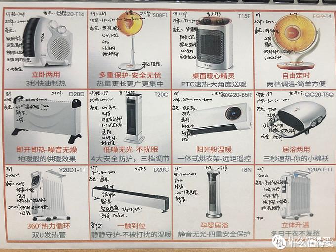 百元左右,暖腿、暖手、暖胃的取暖器,给你贴身贴心的温暖!