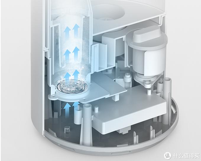 营造舒适生活环境,跟干燥天气说byebye——米家智能除菌加湿器体验