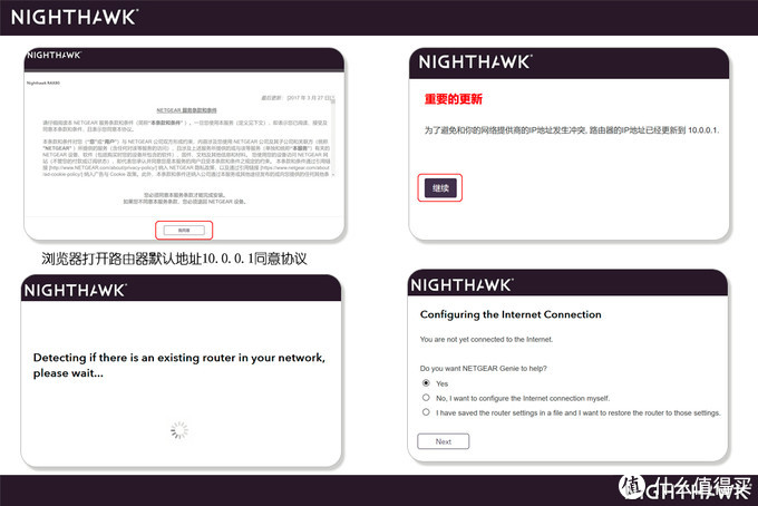小白教程:Nighthawk RAX80轻松突出千兆极限,重要资料全备份