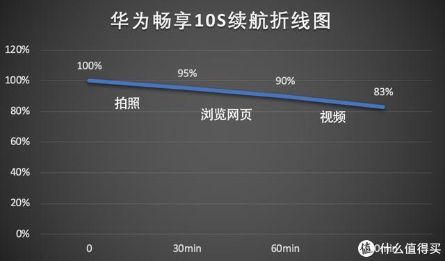 华为畅享10S首发上手:轻薄高颜值,屏幕指纹和拍照令人惊喜
