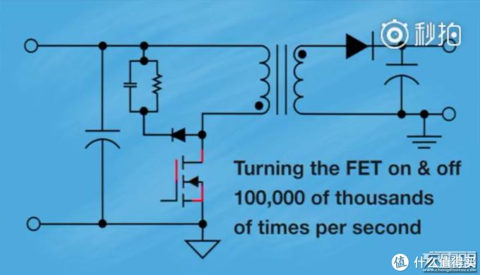 忘记苹果原装板砖充电器吧!Anker氮化镓60W充电器和摩米士、紫米对比