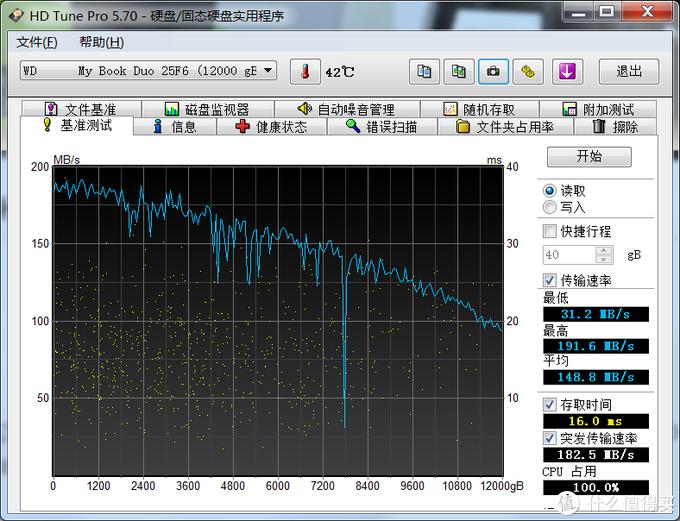 RAID1模式(12T模式)测速