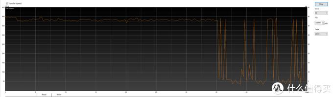 童叟无欺还真给了固态硬盘的性能-aigo U391高速固态U盘