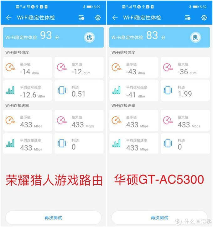 449元荣耀猎人游戏路由横评千元级华硕GT-AC5300,谁更受玩家的青睐