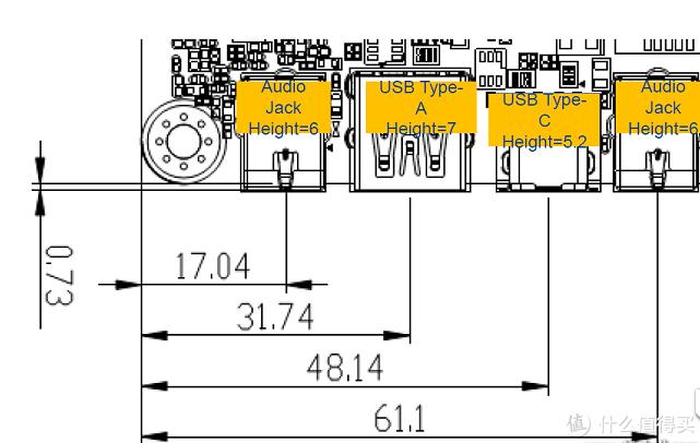 Intel关于STX主板前IO位置的规范文档图