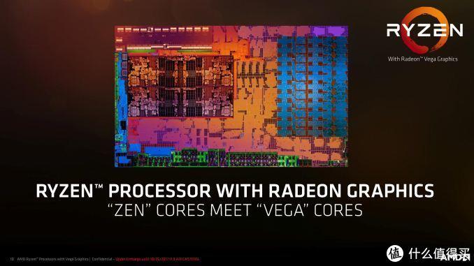 ▲ Ryzen 锐龙移动版本处理器实现了处理器Zen核心和图形处理器Vega核心的完美融合。