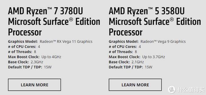 ▲ Ryzen 7 3780U算是3700U的GPU增强版。