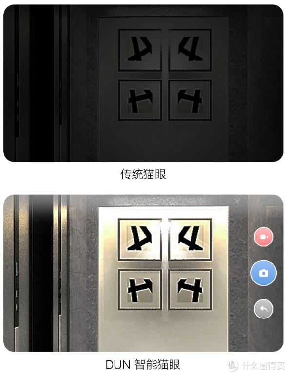 小米有品上架DUN智能猫眼,IPS高清屏,给家365天的贴身守护