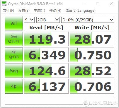 ▲▲▲通过CrystalDiskMark测试得出写入速度为119.3/S,写入为28.07/S,都在官方宣传的正常范围内,但是要知道,这只是在USB3.0的借口进行的测试,如果在TYPE-C GEN2.0上进行测试速度只会更快