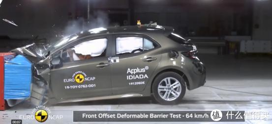 2019版卡罗拉 EURO NCAP碰撞测试