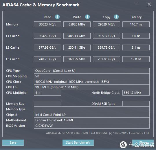 AIDA64的缓存、内存测试(插电高性能模式测试)