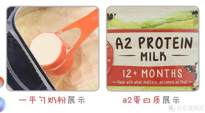 宝妈亲测!易吸收的可瑞康A2酪蛋白奶粉