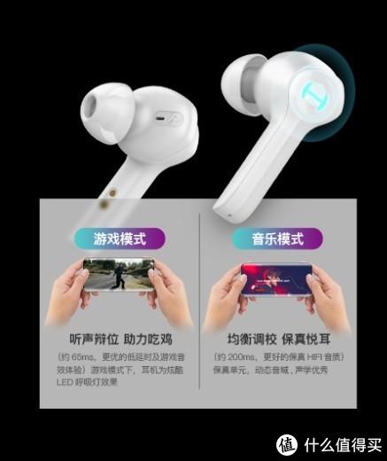 EDIFIER漫步者GM4电竞TWS耳机到底香不香?