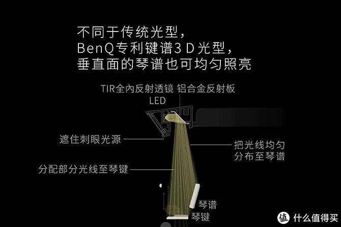 钢琴有了,还需要一盏钢琴灯