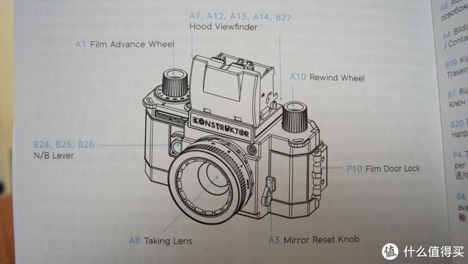 好玩具与差玩家——Konstruktor F DIY 35mm 单反相机实测