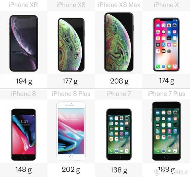 iPhone重量对比