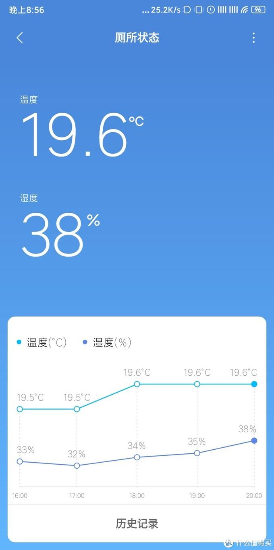 米家蓝牙温湿度计2 UI