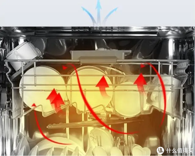 带烘干功能的洗碗机,能解决什么问题?