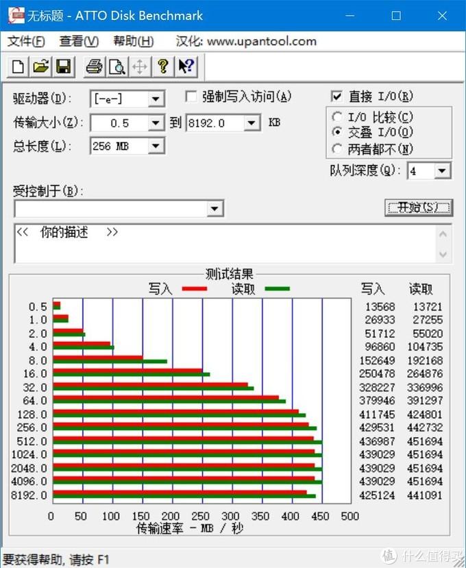 读写420MB/s,锌合金外壳:Aigo × 钢铁侠联名固态U盘短评快测