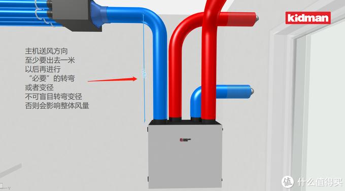 新风系统安装——三层别墅案例